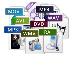 Video Formats and their Abbreviation