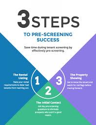 pre screen tenants to save time rentalutions 3 steps of pre screening