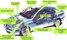 Электроника в автомобили