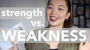 strength vs weakness strength vs weakness