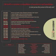 cv resume amber heyman lance graphics communication cv resume