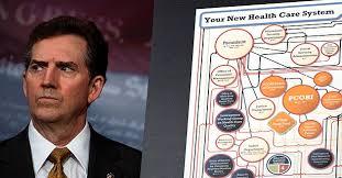 Jim DeMint Waterloo Quote - Charles Pierce on Senator Jim DeMint ... via Relatably.com
