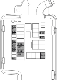 alfa romeo mito fl from fuse box diagram auto genius alfa romeo mito fl from 2013 fuse box diagram