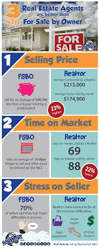 60 real estate infographics use to ignite your content marketing 3 ways real estate agents are better than for by owner