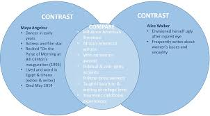 comparison contrast essay enc 0017c prof forbes research venn diagram angelou walker example