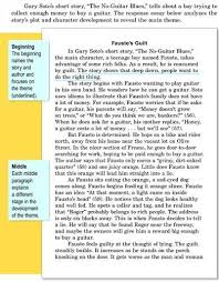 example english essays for esl writing writing compare and contrast essays esl  lifepro beauty