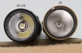 Купить Фонарь Surefire G2 LED Flashlight (Black) в Алматы