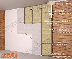 Звукоизоляция стен в квартире материалы и цены ...