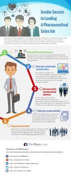 insider secrets to landing a pharmaceutical s job infographic