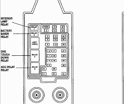 2000 ford f 150 fuse diagram on 2000 images free download wiring 98 F150 Fuse Box Layout 2000 ford f 150 fuse diagram 2 2000 ford f 150 cab fuse diagram 2000 98 f150 fuse box diagram