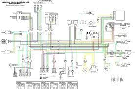 honda xrm wiring diagram honda wiring diagrams online