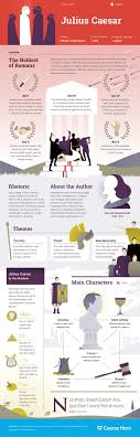 best ideas about julius caesar literature julius caesar infographic from course hero