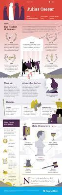 best ideas about julius caesar literature julius caesar infographic from course hero
