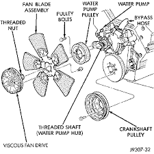 i need to install a waterpump on my 1996 dodge ram installation