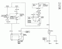 pontiac grand am starter wiring diagram wiring diagram pontiac grand am fuse box diagram wiring diagrams
