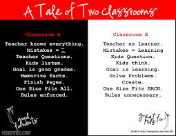 student engagement allthingslearning teachers that run classroom a school