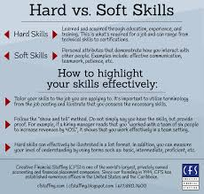 creative financial staffing the difference between hard and soft have questions about your job search or your resume we want to hear them comment below or contact one of our expert recruiters today