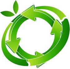 resultado de la imagen de Economía circular
