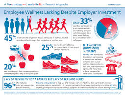 work life fit flex strategy blog worklifefitwellnessinfohorz