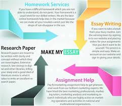Essay Writing Service of the Highest Quality