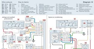 peugeot 206 alarm wiring diagram peugeot wiring diagrams peugeot 2006 airbags heater blower air conditioning peugeot alarm wiring diagram