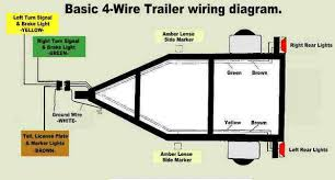 flat trailer plug wiring diagram wiring diagram 4 pin round trailer wiring diagram source troubleshooting 4 and 5 way wiring installations etrailer
