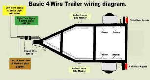 flat 4 trailer plug wiring diagram wiring diagram 4 pin round trailer wiring diagram source troubleshooting 4 and 5 way wiring installations etrailer