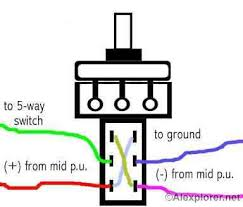 wiring push pull es 335 copy my les paul forum the phase switch should be between one of the pickups and the phase series switch i know i sound counfusing i can draw the entire diagram if you need
