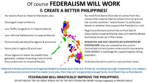 evolving federalism archives the correct movement website so in a nutshell here s how federalism works