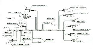 sunl scooter wiring diagram wiring diagrams and schematics sunl atv wiring diagram diagrams and schematics
