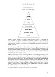 Resultado de imagem para IMAGENS DO CÉREBRO HUMANO, A MORADA DO ESPÍRITO.