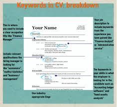 industry specific resume keywords what your resume should look industry specific resume keywords industry specific resume keywords administration cv advice strike jobs keywords in cv