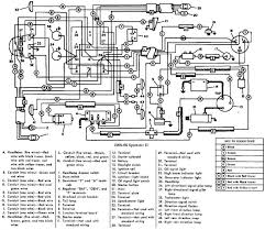 harley davidson wiring diagram download harley davidson wiring        davidson wiring diagram download  smlf
