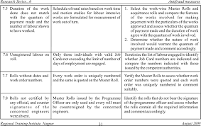 regional training institute nagpur page 24