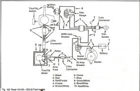 yamaha outboard trim gauge wiring diagram yamaha yamaha outboard trim gauge wiring diagram wiring diagram on yamaha outboard trim gauge wiring diagram