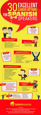 17 best ideas about career options psychology 30 excellent career options for spanish speakers infographic takelessons