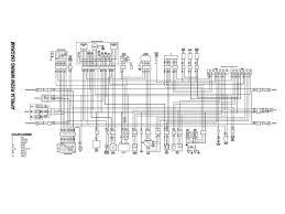 rs 125 wiring diagram wiring diagrams mashups co Aprilia Rs 125 Euro 3 Wiring Diagram rs250 wiring diagram simple rs Triumph Speed Triple Wiring Diagram