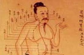 Image result for chinese medicine public domain