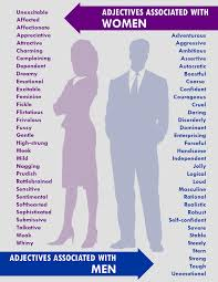 we use different words to describe women vs men we need to we use different words to describe women vs men we need to change this leadership