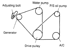 kia spectra wiring kia wiring diagrams 0996b43f80209025 kia spectra wiring 0996b43f80209025