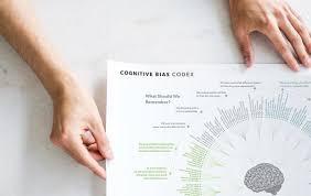 Buy the world-famous <b>Cognitive Bias Codex</b> print – Design Hacks