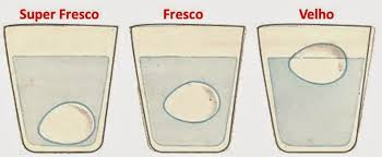Resultado de imagem para testar ovo na agua