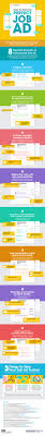best ideas about job ads ad campaigns how to write the perfect job ad infographic