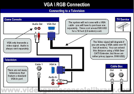 vga to rca wiring diagram   lorex pin din to rca pinout cable and    tools connecting your game systems video game console library