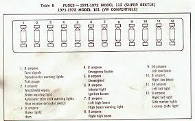 1973 vw beetle fuse box diagram 1973 image wiring vwtyp1 com on 1973 vw beetle fuse box diagram