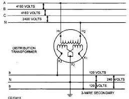 volt single phase transformer wiring diagram  transformer wiring diagrams single phase wiring diagram on 480 volt single phase transformer wiring diagram