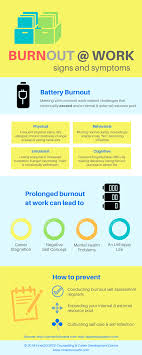 burnout work 心之源innersource blog burnout at work infographic