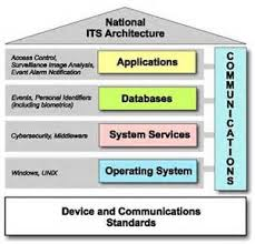 amazing system architecture diagram      system architecture        amazing system architecture diagram      system architecture diagram example
