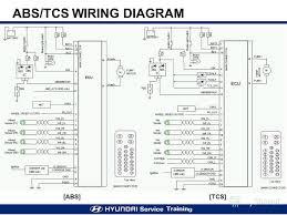 bosch abs wiring diagram diagram Презентация на тему esp e lectronic s tability p rogram