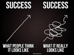 the inevitables of success what people think it looks like but success really looks like